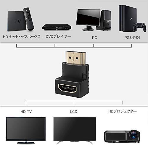 『ELUTENG 4K HDMI アダプタ L型 30Hz [6点セット] 延長コネクタ 90度 + 270度 オス メス HDMI 中継 アダプタ HDMI2.0 変換 エクステンダー 下向き L 延長器 コネクター 金メッキ ミニプラグ』の4枚目の画像