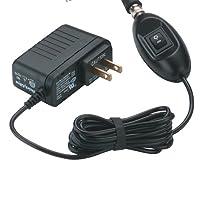 Welch Allyn [ウェルチアレン]LEDヘッドライト用スイッチ付ACアダプター 75270