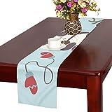 GGSXD テーブルランナー 珍しい パンダ クロス 食卓カバー 麻綿製 欧米 おしゃれ 16 Inch X 72 Inch (40cm X 182cm) キッチン ダイニング ホーム デコレーション モダン リビング 洗える