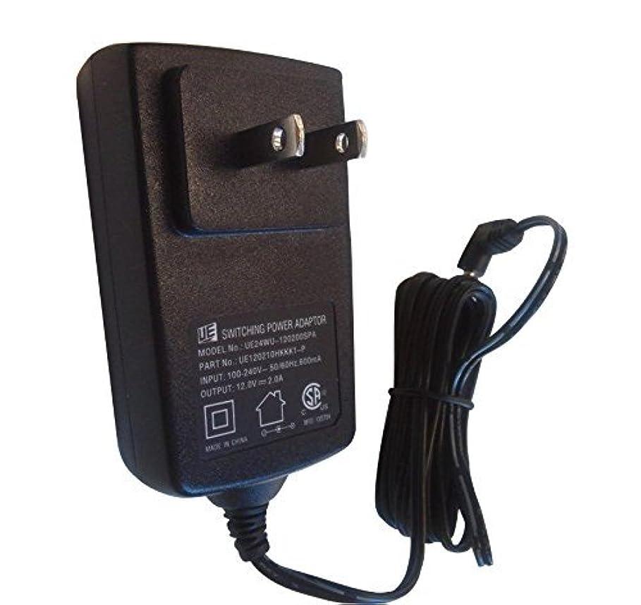 はねかける厚さ狭いミニ用AC電源アダプタ イノスパイアミニ/ミニエリート用 吸入器部品 1100300