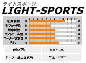 ACRE(アクレ) ライトスポーツ[前後SET] ブレーキパッド ロードスター NCEC 05.08~ 2000 638 / 639