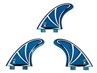 50%オフ!AUROLA オーロラフィン Luvsurf ラヴサーフ AUROLA『TRIPLE RAZER』 TRI FIN-set(3枚TRIセット)FCS用 ブルー