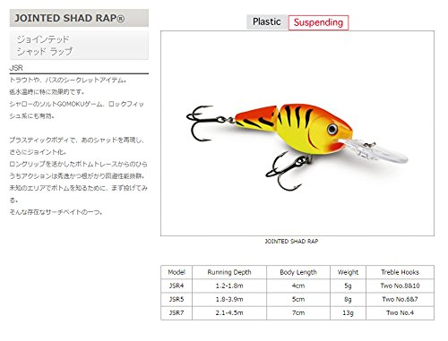 ラパラ(Rapala) ジョインテッド シャッドラップ 4cm 5g ファイヤータイガー JOINTED SHAD RAP JSR4-FT