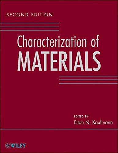 Characterization of Materials, 3 Volume Set
