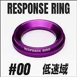 siecle レスポンスリング インプレッサXV GPE 2012/10? FB20(HV) RF10RS #00