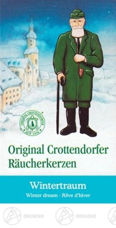 付属品の Crottendorfer の香の円錐形の冬の夢 (24) の最近鉱石山は円錐形を激昂させます