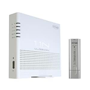 Corega Draft IEEE802.11n準拠(IEEE802.11g/b) 無線LANルーター 内蔵ダブルパワーアンテナ USBポート/WPS搭載 無線LANUSBアダプタセット CG-WLR300N-U