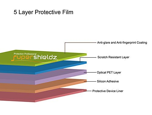 Supershieldz [3-Pack] for Microsoft Surface Pro 6 / Surface Pro 2017 / Surface Pro 4 Screen Protector, Anti-Glare & Anti-Fingerprint (Matte) Shield + Lifetime Replacements Warranty