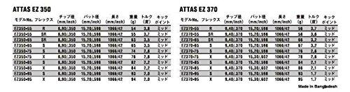 マミヤ アッタスEZ UTLシャフト単品 ATTAS-EZ75S 8.9mm