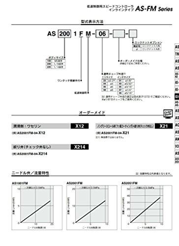 SMC 低速制御用スピコン ワンタッチ管継手付 インライン AS1001FM-06-J