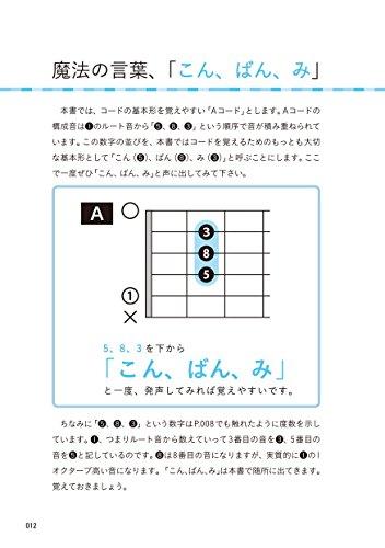 ギター・コードを覚える方法とほんの少しの理論 600個のコードを導く7のルール