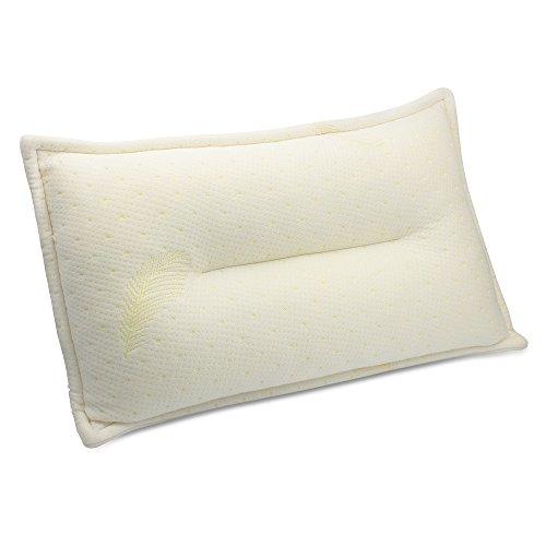 枕 マクラ 安眠枕 快眠枕 低反発枕 頚部の脊柱、首肩フィット 肩こり対策 安定した緩やかな抗いびき枕