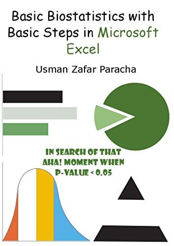 Basic Biostatistics with Basic Steps in Microsoft Excel (English Edition)