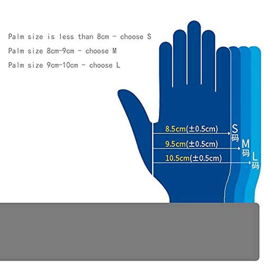 聴覚障害者ミス私達応急処置用品クリーンルーム、クラスニトリル手袋、長さ12