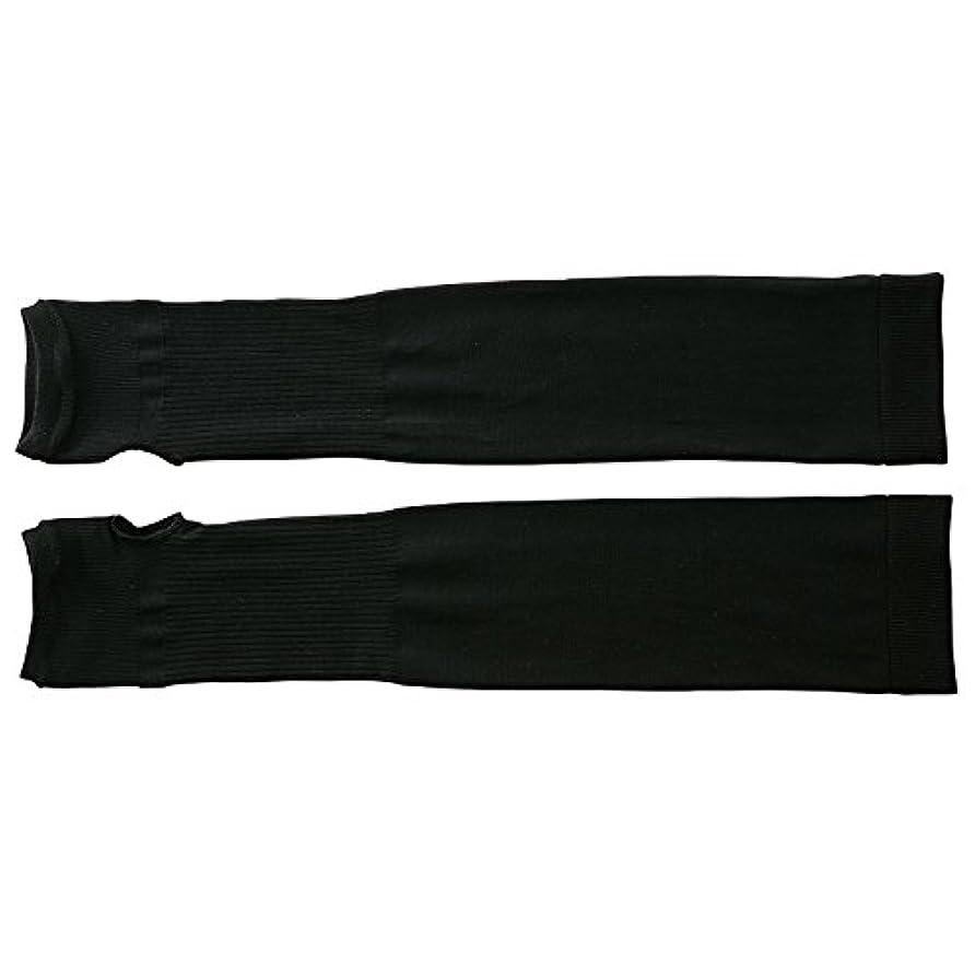 封筒ディスパッチ分析ラフィナン®美容アームパック