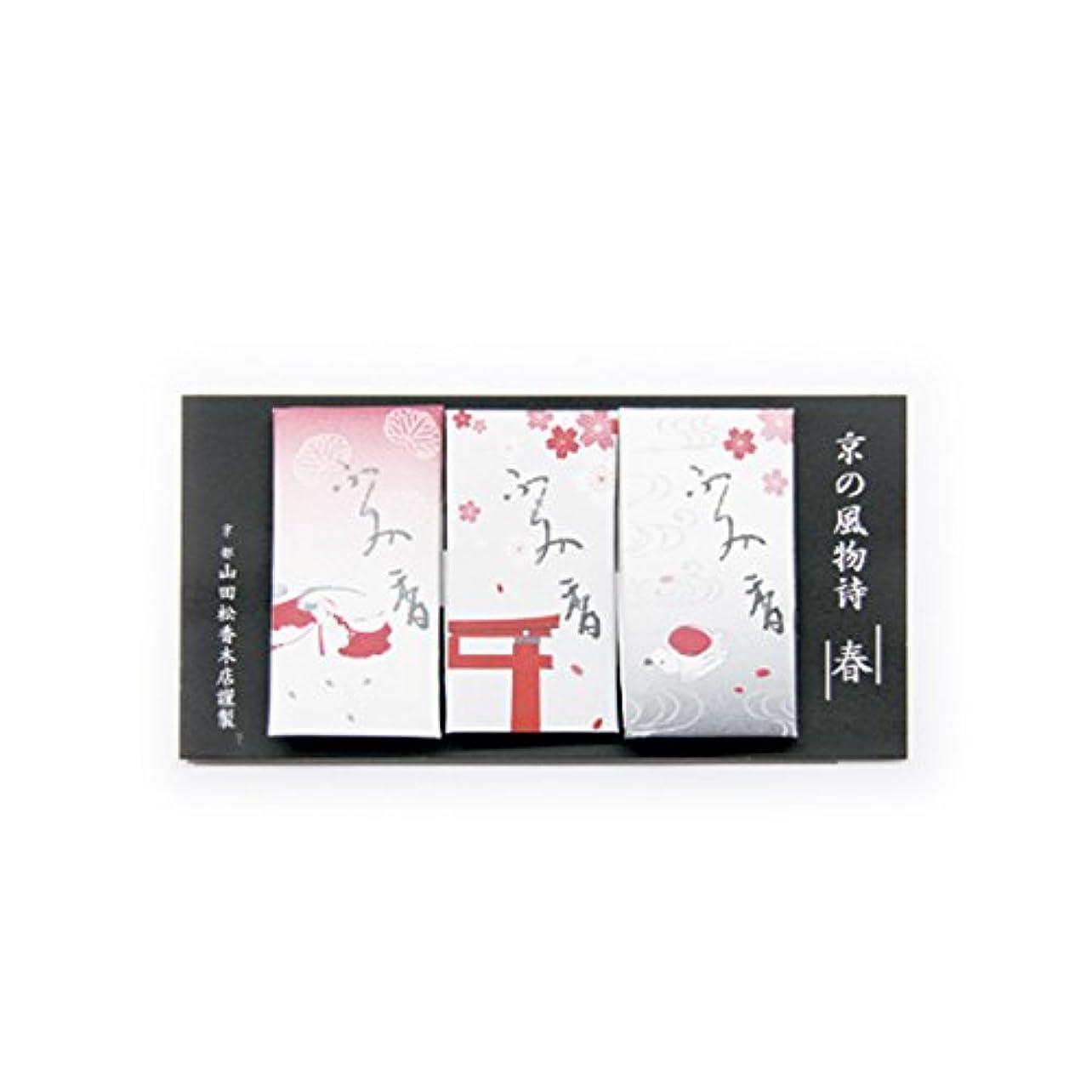 エスカレーターのぞき穴回転させる文香 京の風物詩 春