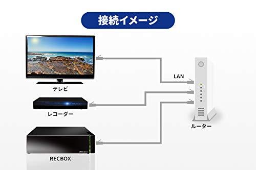 『I-O DATA DTCP-IP対応ハイビジョンレコーディングハードディスク「RECBOX」 4TB HVL-AAS4』の5枚目の画像
