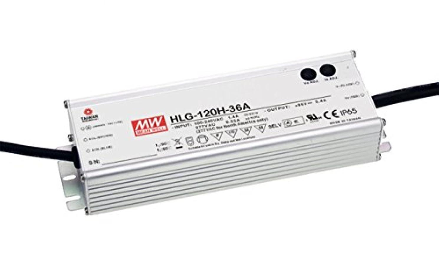 株式アサージョージエリオットLED電源 120W 24VDC/5A HLG-120H-24A Meanwell AC-DC スイッチング電源 HLG-120Hシリーズ明纬定電圧+定電流電源