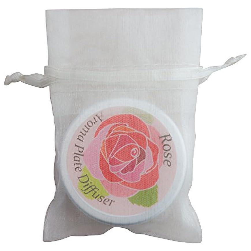 欺死すべきマエストロアロマラボ 伊万里製 アロマプレート(ローズデザイン) アルミ缶入 オーガンジー袋つき