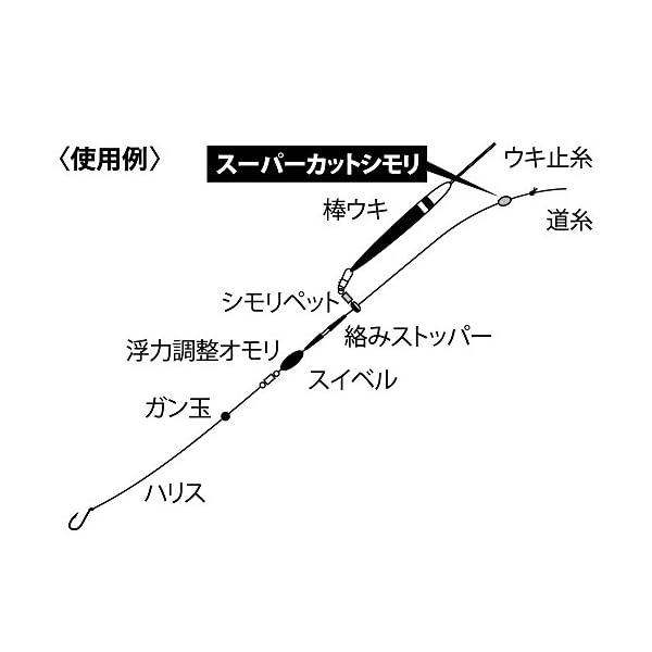 TAKAMIYA(タカミヤ) H.B CONC...の紹介画像3