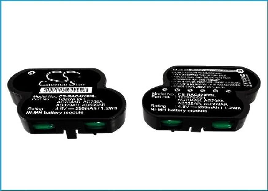 過半数小康安心させるビントロンズ充電式電池250 mAh For HP Storageworks msa1500 HP - UXデュアルコントローラSATA