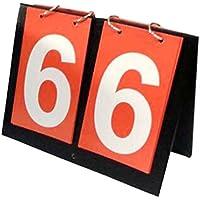 赤2桁スコアボードスポーツ競技大会スコアボードバスケットボールサッカー