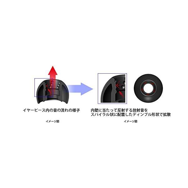 【限定モデル】JVC FXT200LTD カ...の紹介画像13