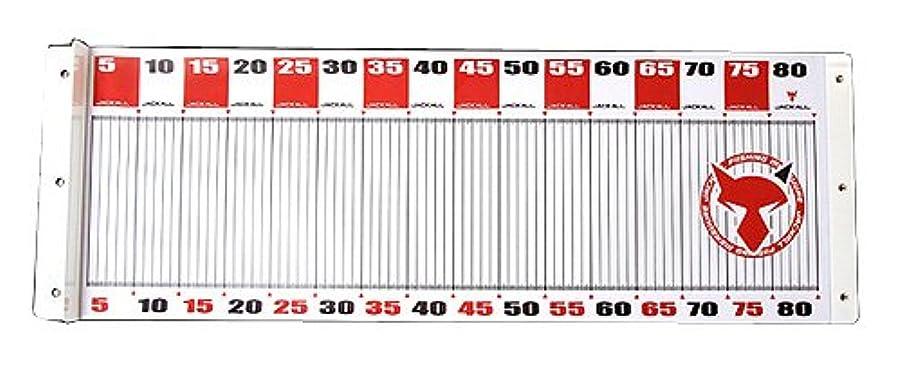 発送に賛成戸口JACKALL(ジャッカル) メジャー ワイドメジャー タイプ1 横:80cm/縦:30cm レッド
