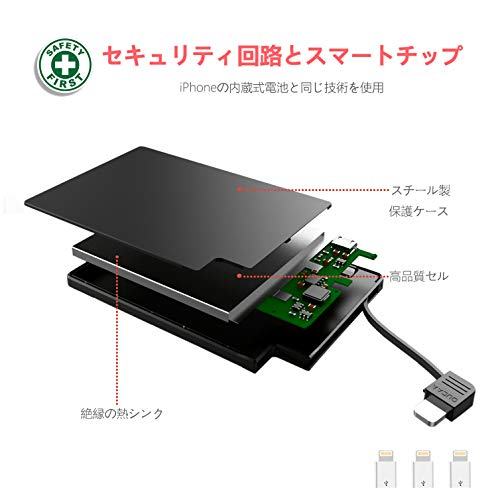 TNTOR『超薄型モバイルバッテリー』