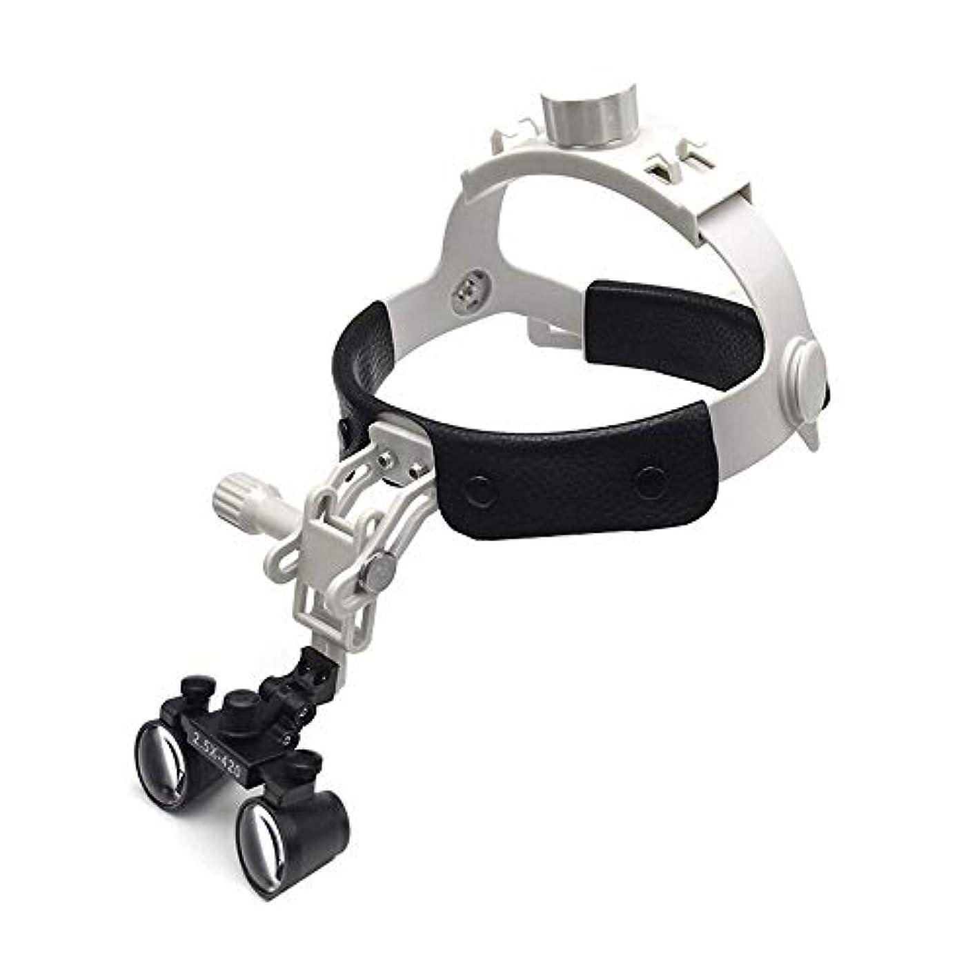 厳しい歯科の浸すレザーケアと拡大鏡を身に着けて軽量小型レンズ2.5倍