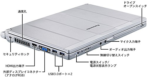 PANASONIC CF-SX4EDHCS Let's note SX4 [ノートパソコン 12.1