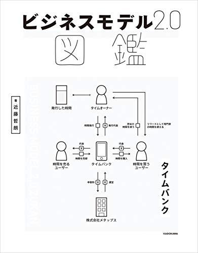 [近藤 哲朗]のビジネスモデル2.0図鑑 (中経出版)