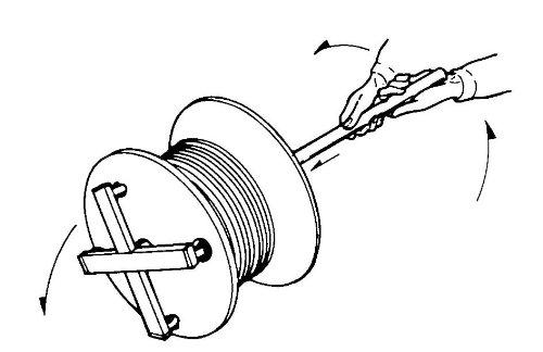 デンサン ドラマワール ドラム回転台 1.9kN(200kgf)用 DR-650