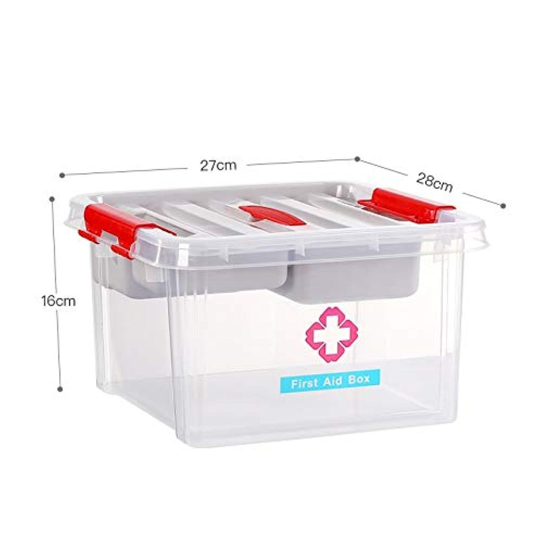 悪性のエントリバイアスXuping shop 家庭用医療収納ボックス、プラスチック製救急箱、ポータブル大容量ピルコンテナケース (色 : トランスペアレント)