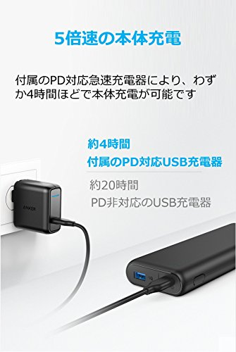 Anker(アンカー)『PowerCoreSpeed20000PD』