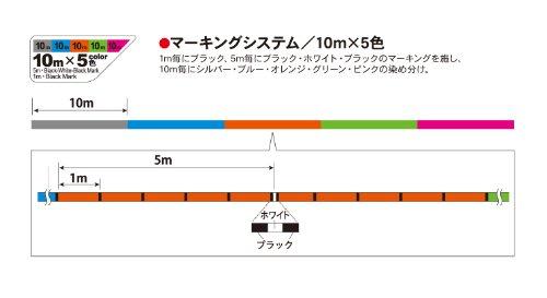 デュエル(DUEL) ライン HARDCORE X4 300m 3.0号