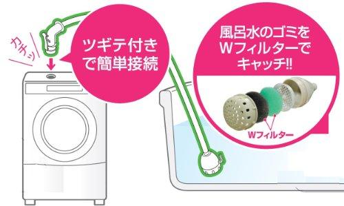 三栄水栓 【風呂水給水ホースセット】 4M PT171-871S-4