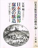 日本美術界腐敗の構造―パリからの報告 (1978年)