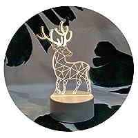 INS風の少女漫画純赤い小さなテーブルランプ美しい少女愛の投影3Dナイトライトクリエイティブ装飾ライト,鹿、電池を送るために店に加えなさい,押しボタンスイッチ