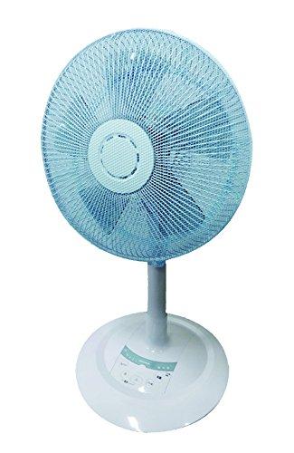 フルカバー扇風機ネット ブルー