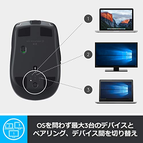 『ロジクール ワイヤレスマウス 無線 マウス ANYWHERE 2S MX1600sGR Unifying Bluetooth 高速充電式 FLOW対応 7ボタン windows mac iPad OS 対応 MX1600s グラファイト 国内正規品 2年間無償保証』の7枚目の画像