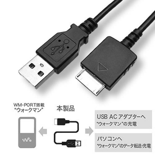 WALKMAN 用 USB 充電 / 転送 ケーブル 1.0m IC-WK01