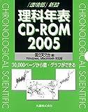 理科年表 CD-ROM 2005 国立天文台編