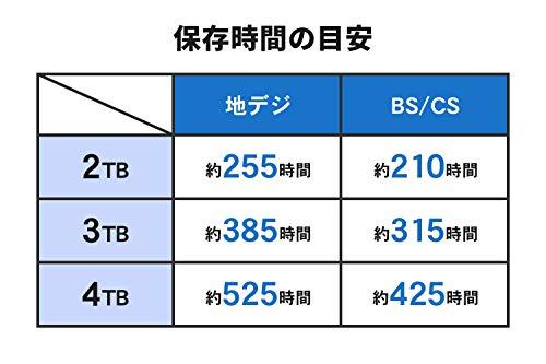 『I-O DATA DTCP-IP対応ハイビジョンレコーディングハードディスク「RECBOX」 4TB HVL-AAS4』の6枚目の画像