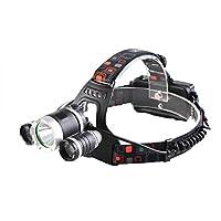 GOIOD LEDヘッドランプ防水コーティングトップ高輝度防災登山釣り夜釣りキャンプヘルメット充電式リチウムイオン蓄電池2本