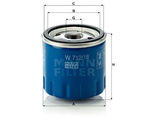 MANN オイルフィルター (アルファロメオ/147) W 712/16 【型式 GH-937AB 初年 03/02-09/09】