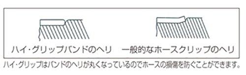 JCS ホースバンド ハイ・グリップ JCS鉄-0X (17-25mm) 10個入