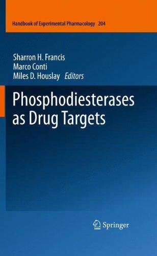 Phosphodiesterases as Drug Targets (Handbook of Experimental Pharmacology)