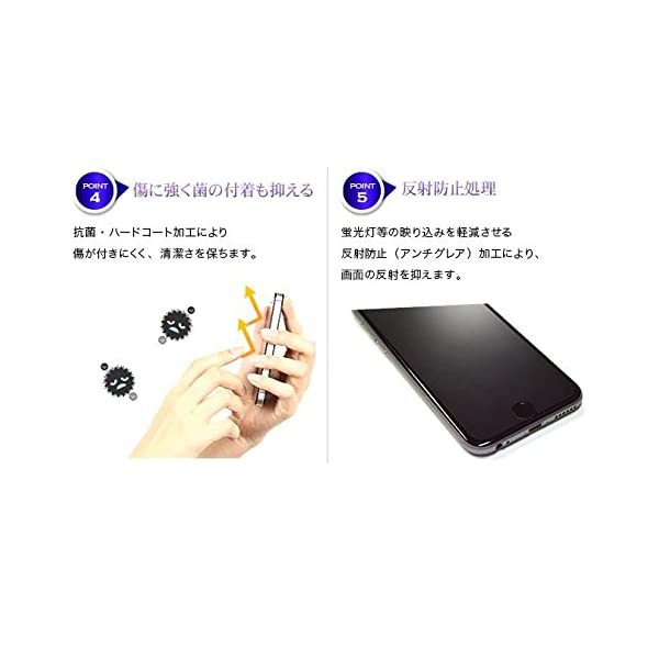 ラスタバナナ 反射防止フィルム iPhone ...の紹介画像4