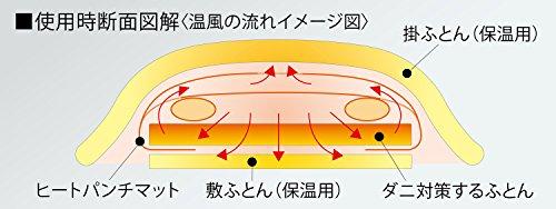 MITSUBISHI(三菱電機)『フトンクリニック(AD-X80)』
